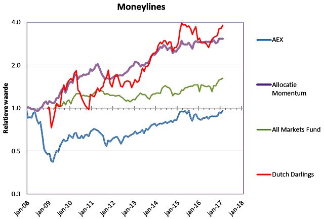 20170412-fig1-moneylines-640x433.png