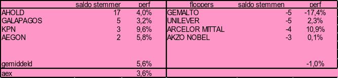 20170801-Actiam-Fig5-666x54-I255.png