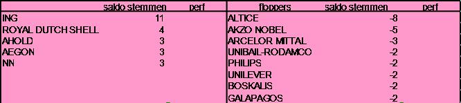 20180301-actiam-fig6.png
