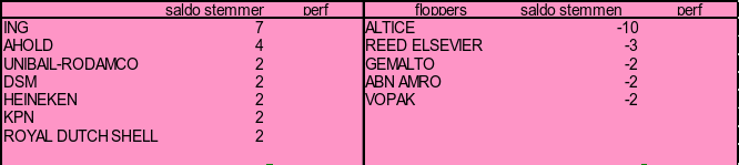 20180601-Actiam-Fig6-i63.png
