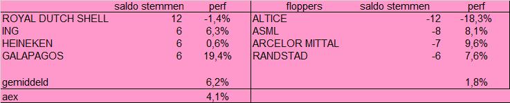 20180801-Actiam-fig3.png