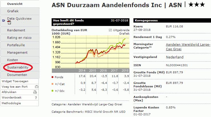 20180901-ASN-Duurzaam-Aandelenfonds-fondspagina-1-740x410-I64.PNG