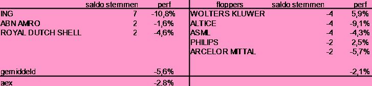 20180901-Actiam-fig5-727x168.png