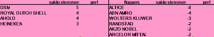 20180901-Actiam-fig6-279x127.png