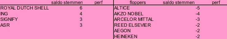 20181001-Actiam-fig6-740x127.png