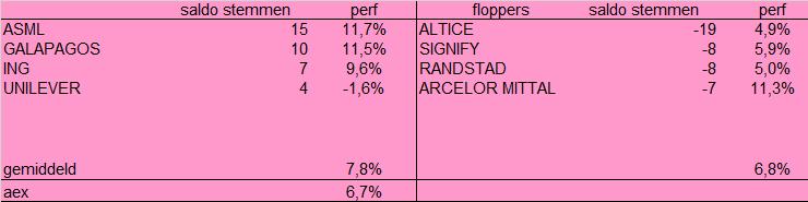 20190201-actiam-fig6-740x185.png
