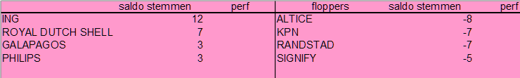 20190201-actiam-fig7-740x111.png