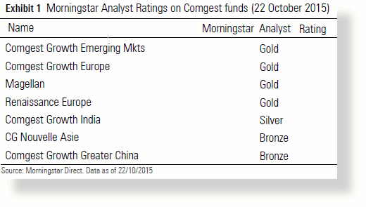 Comgest Ratings20151022-520x295.png