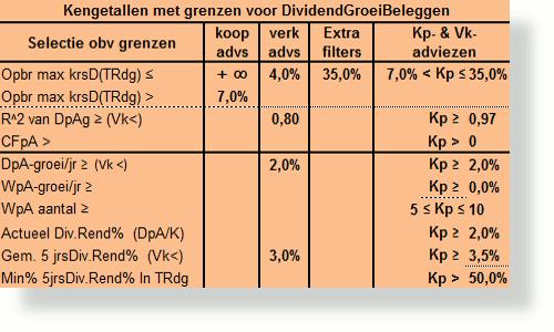 Cosa-kerngetallen-20151027-500x300.png