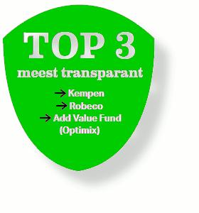 VEB-transparantieonderzoek-top-3-SH280x300.PNG