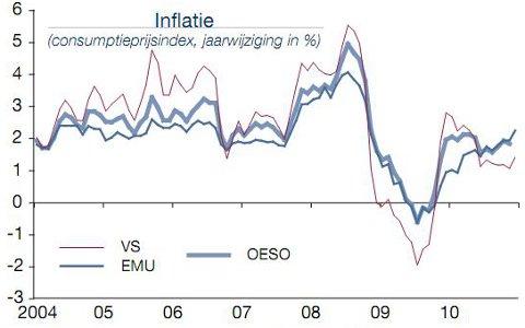 inflatie01_480x300.jpg