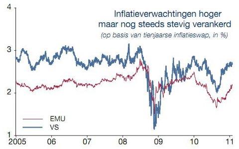 inflatie480x300.jpg