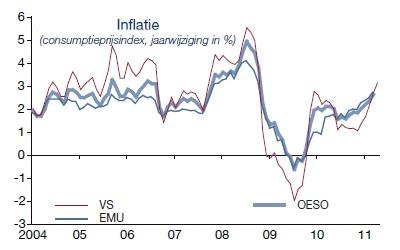 nwbrief201106_inflatie_kbc_400x251.jpg