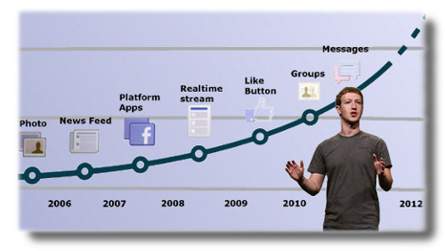zuckerberg_facebook500x282.jpg