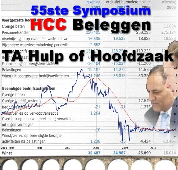 """55ste HCC Beleggen Symposium """"Ta hulp of Hoofdzaak?"""""""