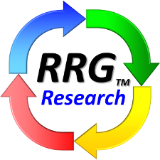 RRG Research logo225x225.png